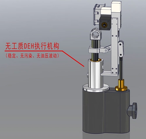 江苏无控制工质电调油动机