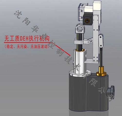 无控制工质电调油动机